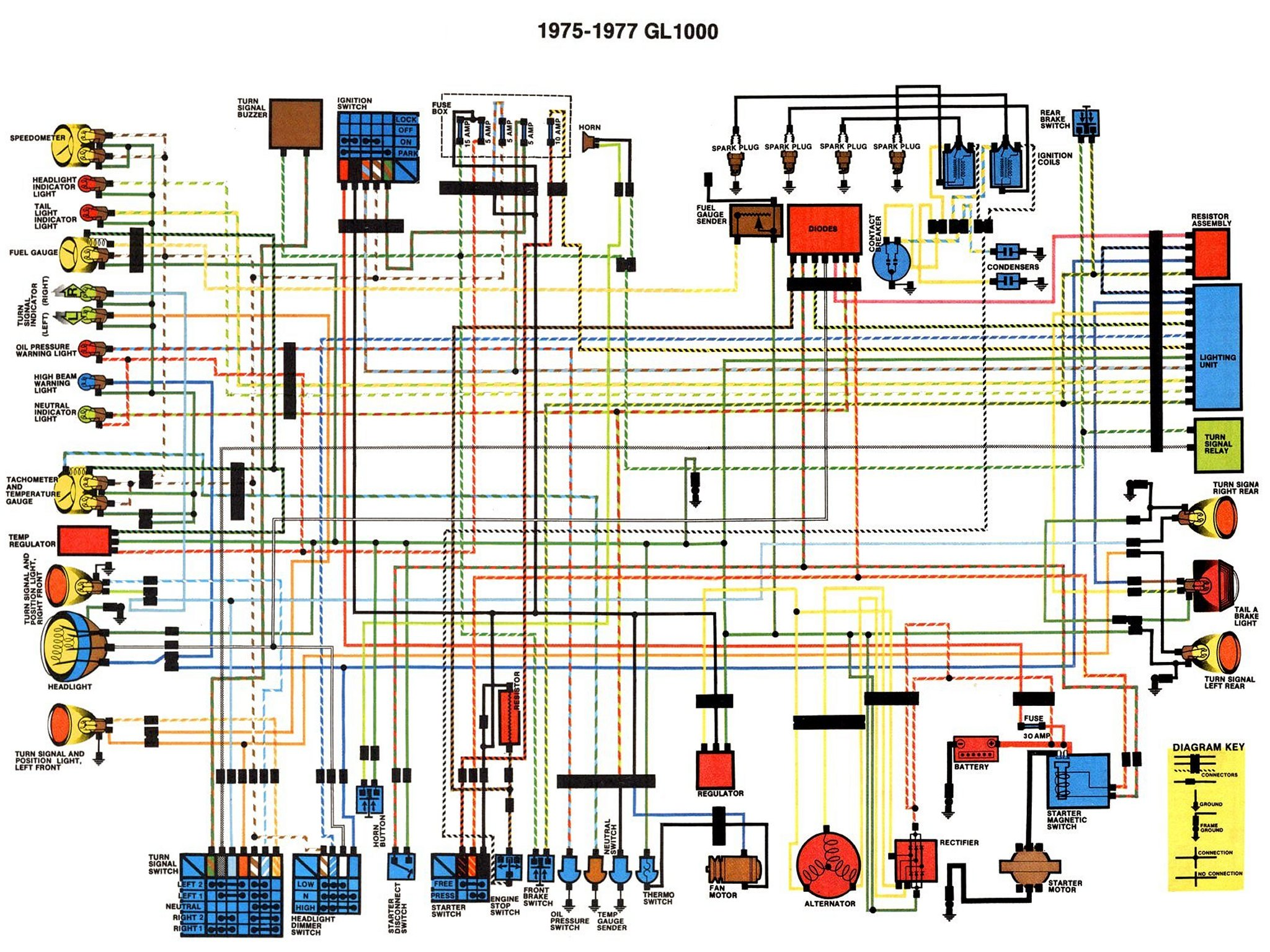 1976 1000 cc honda goldwing wiring diagram