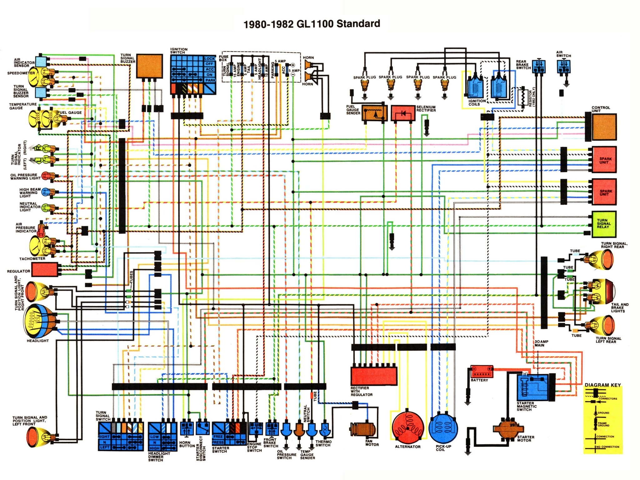 Honda Goldwing GL1100 Standard 1980 to 1982 Color Schematic DDF6B honda goldwing 1800 wiring diagram wiring diagram simonand gl1500 wiring diagram at soozxer.org