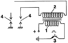 Primary Secondary Coil On Plug Wiring Diagram Coil With