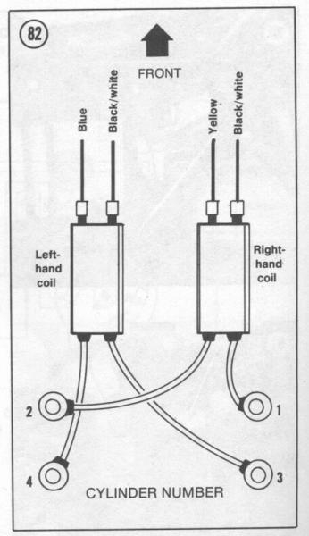 Dyna ignition setup • GL1000 Information & Questions