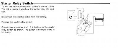 85 Goldwing 1200 won't start • GL1200 Information