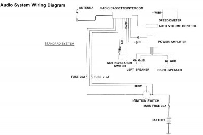 radio cb power amp wiring gl1200 information. Black Bedroom Furniture Sets. Home Design Ideas
