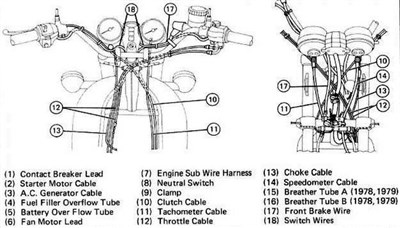 Throttle cables • GL1000 Information & Questions