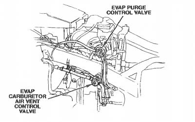 1988 GL 1500 AVCV HELP!!!! • GL1500 Information