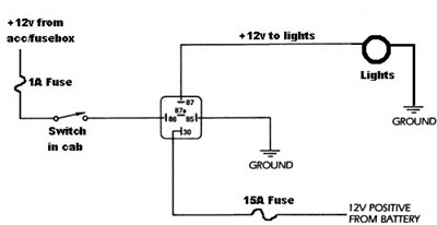What is the process of    wiring    auxiliary lighting     Tech