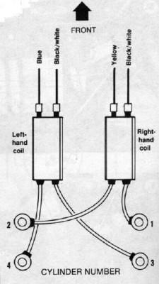 how to change 1985 yamaha virago 1000 spark plug wires