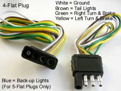 Why won\'t my #*&%@# trailer lights work??? • Tech Talk ...