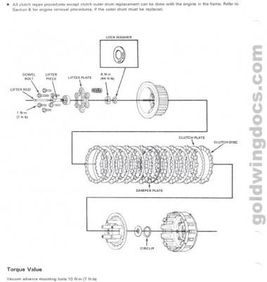 Replace Clutch on 83 GL1100 Interstate • GL1100