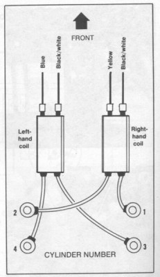Ignition malfunction     GL1100 Information   Questions