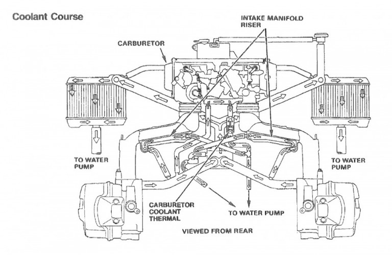 Water pump hoses • GL1500 Information & Questions