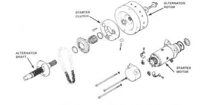 Starter clutch???? • GL1100 Information & Questions