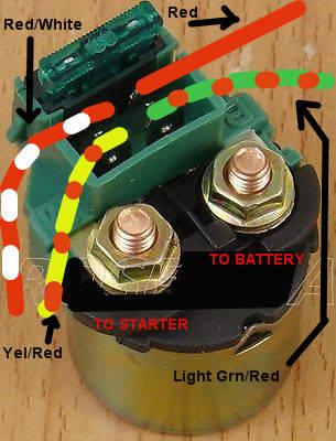 gl1100 starter solenoid rat u0026 39 s nest  u2022 gl1100 information
