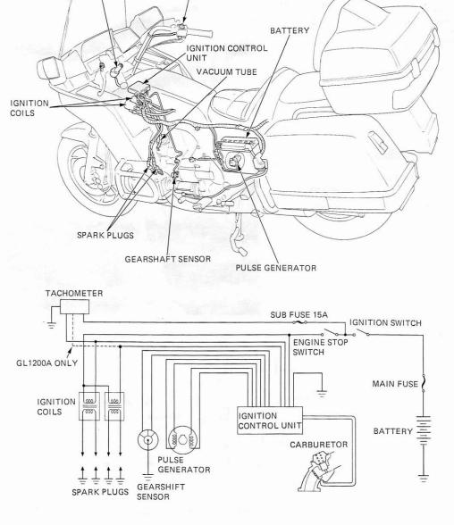 1979 Honda Gl1000 Wiring Diagram. Honda. Auto Fuse Box Diagram