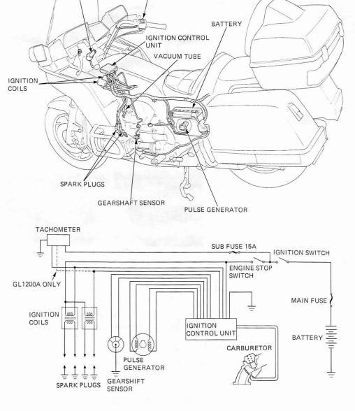 1979 honda gl1000 wiring diagram  honda  auto fuse box diagram