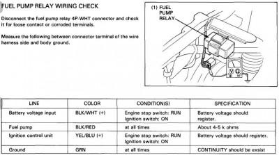 fuel pump gl1500 information questions. Black Bedroom Furniture Sets. Home Design Ideas