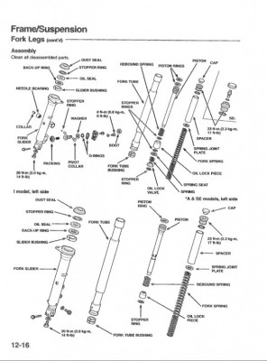 93 front forks • GL1500 Information & Questions