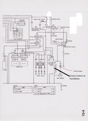 1984 Honda Goldwing Fuse Box Location