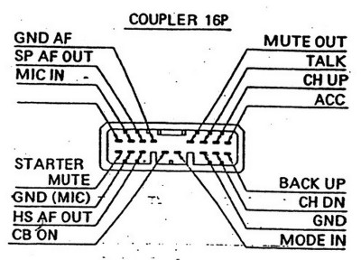 here is a diagram of the cb plug  maybe it will help you with your project
