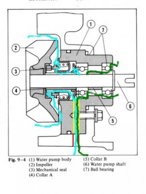oil  coolant gl gl information questions goldwingdocscom