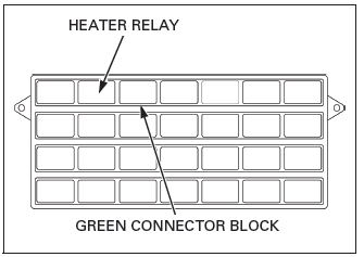 check for continuity between the green wire terminals and ground  there  should be continuity  • if there is continuity, go to step 3