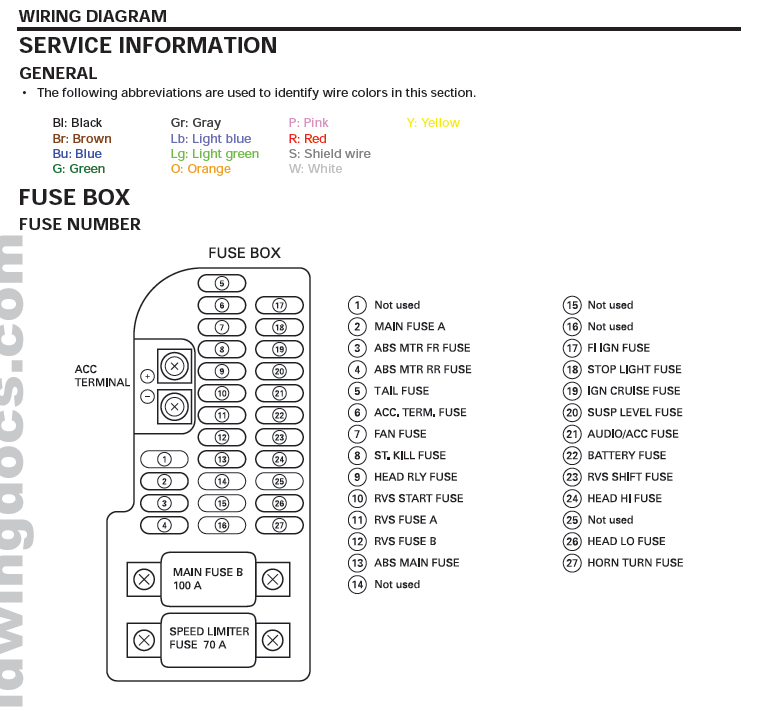 Where to put a fuse block? - Page 3 - GL1800Riders