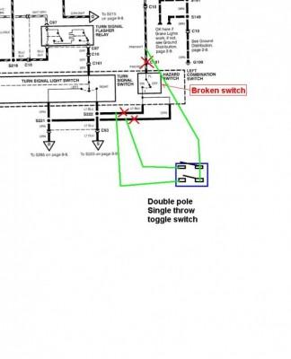 Hazard light system • GL1500 Information & Questions